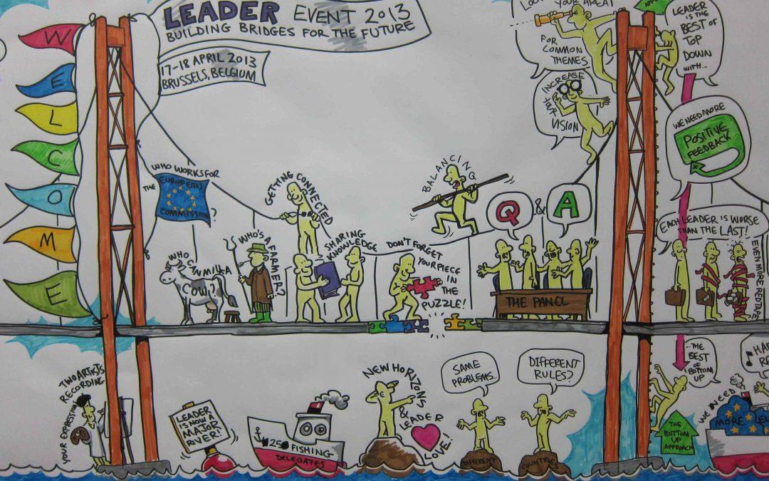 LEADER o el Desarrollo a cargo de la comunidad local.